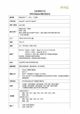 HTC Desire 628主打入門旗艦市場 售價NT 5 990