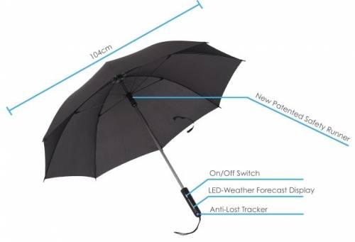 TARAbrella 智慧防丟傘 免查 APP 雨傘直接幫你預報天氣
