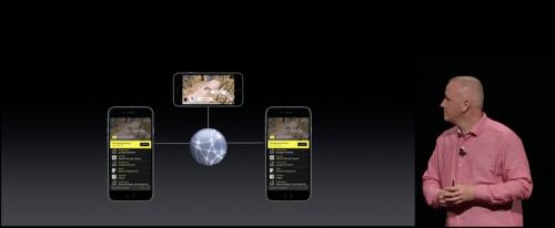 iOS 10上遊戲玩家將能直播遊戲畫面