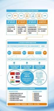 華為發布2016網路安全白皮書