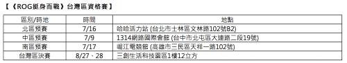 華碩ROG挺身而戰台灣區資格賽開放報名 冠軍將代表台灣參加ASUS ROG Master亞太區聯賽