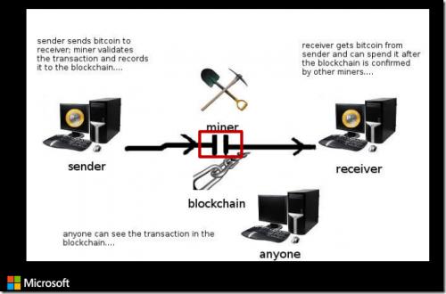 勒索綁架軟體的真相 微軟教你如何防範自保