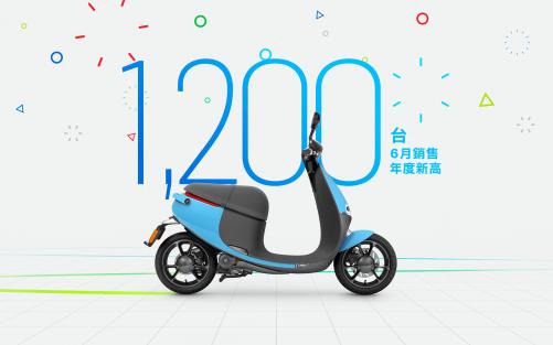 八月底前學生購買 Gogoro 折三千再送月租費 再享免費換電池騎到九月底