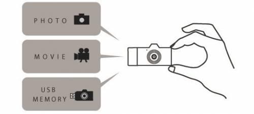 USB 隨身碟也可以是可愛相機
