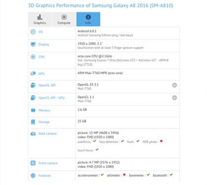 Galaxy A8 2016 曝光 中階旗艦機種的逆襲號角再起