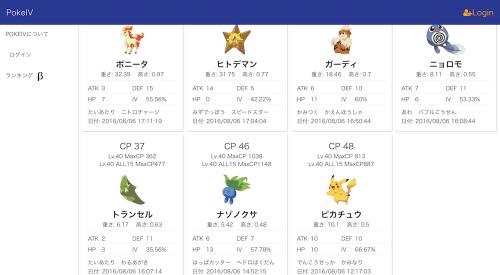 PokeIV Pokemon精靈寶可夢IV值計算神器