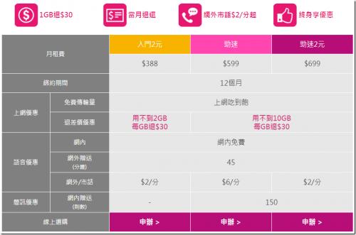 上網吃到飽也可退差價? T Star 台灣之星首創退差價 4G 吃到飽專案