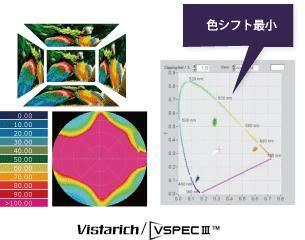 S-LCD vs. SLCD 傻傻分不清楚