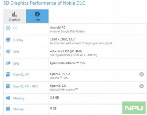Nokia D1C並非智慧型手機 而是Nokia旗下搭載Android系統的大型平板