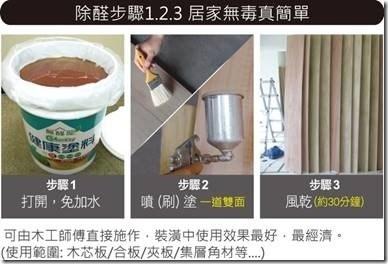除甲醛味道不用空氣濾清機!?只要塗上這層就會有神奇的事情發生?