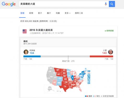 Google 提供美國總統大選即時戰況服務