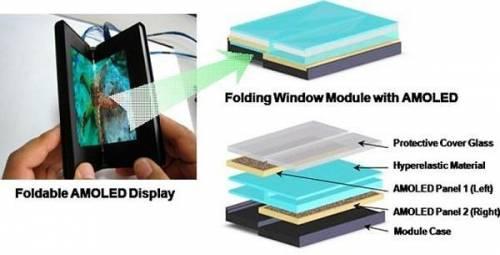 這不是可彎曲OLED~這不是可彎曲OLED