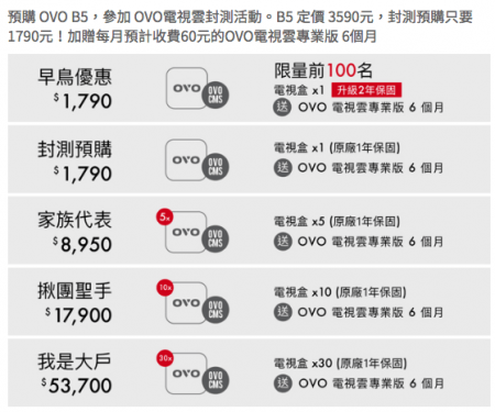 OVO B5電視盒 首創電視雲服務 讓自己當電視的主人