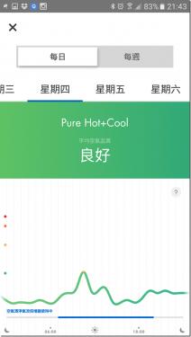 Dyson Pure Hot+ Cool Link 三週長體驗 提早實現你家的 IoT 生活