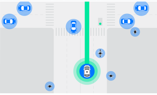 Google自駕車專案終於獨立 Waymo成為Alphabet旗下子公司