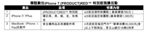 德誼數位RED不可擋 iPhone 7 PRODUCT RED 即日起全門市開放預購