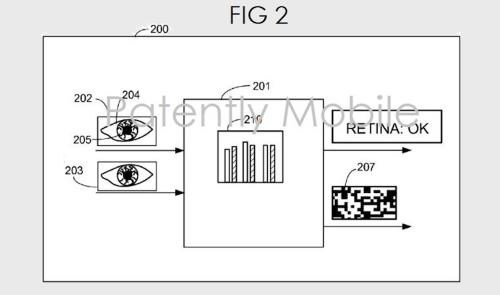 專利曝光 傳Windows Hello將支援虹膜辨識技術
