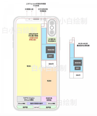 iPhone 8主機板結構曝光 支援無線充電技術與雙電池設計
