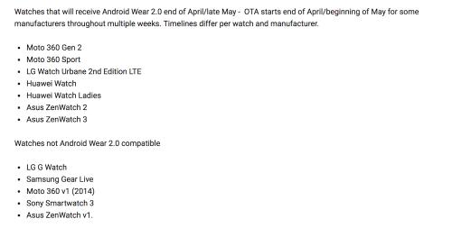 Android Wear 2.0升級名單更新 最快將在4月底5月初開放更新