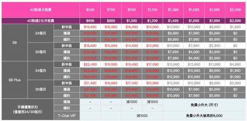 台灣之星搶先發表三星Galaxy S8 S8+上市資費 1399以上資費可免費小升大