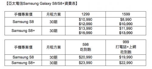亞太電信Gt發出 S8 S8+ 預購取貨通知與優惠活動