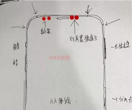 傳iPhone 8將採用雙自拍鏡頭模組 帶來更好的自拍體驗