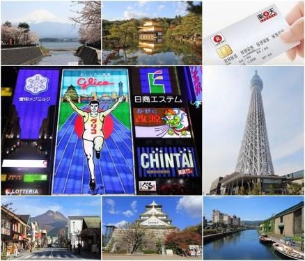 樂天信用卡 全方位的旅日消費高手 終身免年費