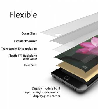 三星顯示有限公司的可撓式LTPS-OLED產線選用 Corning Lotus NXT Glass