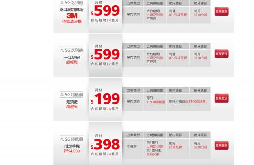 4.5G上網599 飆速吃到飽 遠傳網路門市