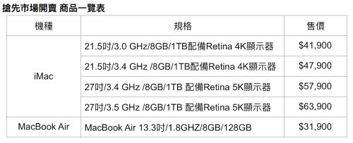 德誼數位引領市場 全新 iMac 及 MacBook Air 搶先市場開賣