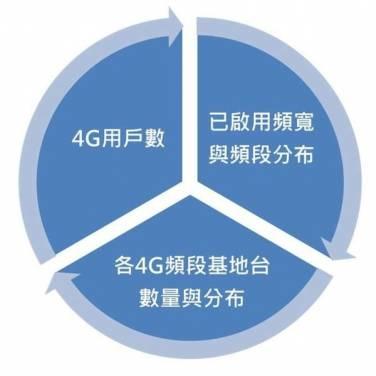 誰的網速最快?2017 年上半年台灣 網速 測速報告解析