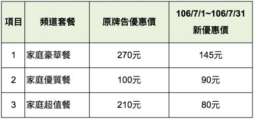 [快訊] 中華電信 MOD 將自 15 日起恢復套餐原先頻道