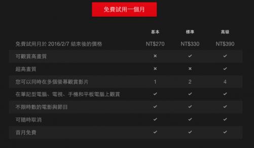 Netflix 真的來台灣了 即日起可免費試看一個月