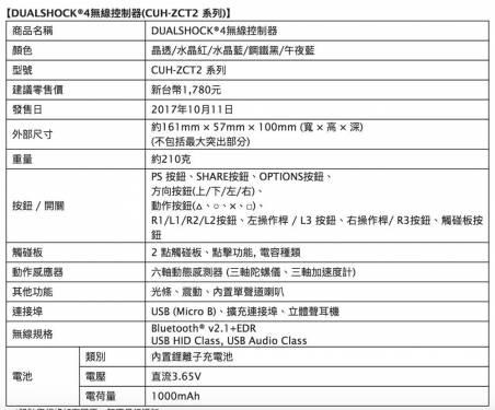 Sony無線控制器 DUALSHOCK 4 五種新色即將登場!