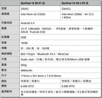 ASUS ZenPad 7 8 10 吋登場 全系列追劇神器推出