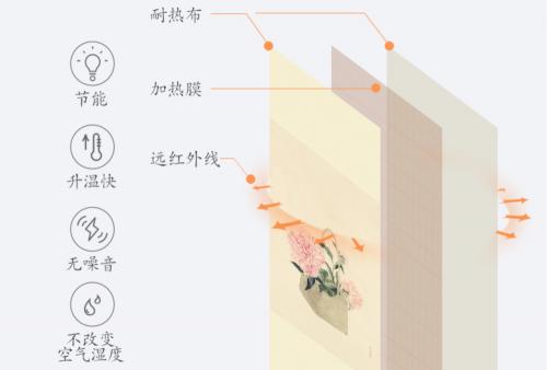 融畫 一幅可以取暖的卷軸發熱畫 冬天必備產品