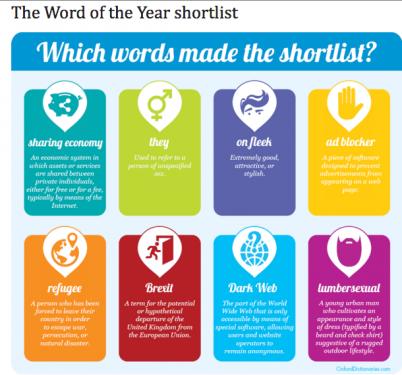 牛津字典2015單字冠軍出爐 竟然是個表情符號
