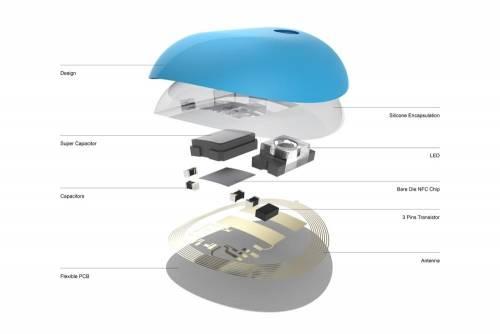 又迷你又好看的 UV Sense La Roche-Posay 推出紫外線偵測器貼片!