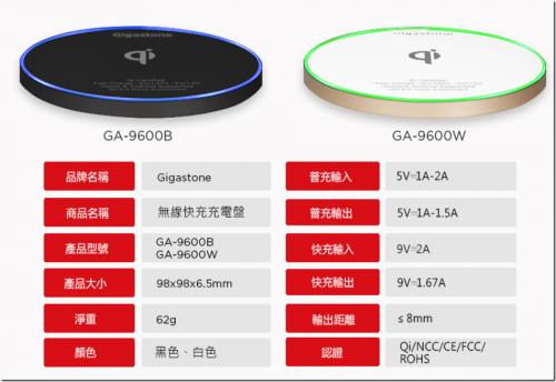 支援 三星 與 iPhone 高速無線充電 Gigastone 9V 急速無線充電盤來了
