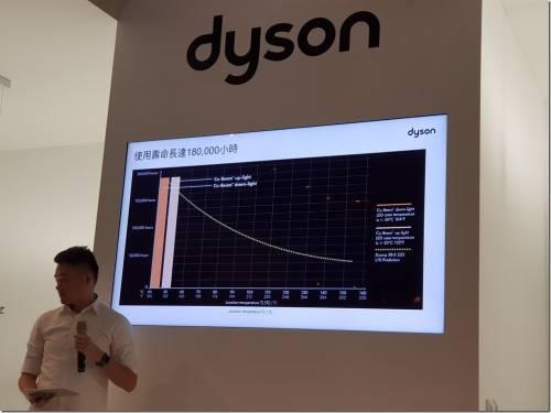 Dyson 家居與工作照明方案台灣上市 熱管技術讓燈具 36 年不用換燈泡