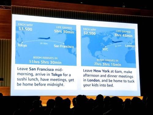 SOLIDWORKS World 2018 超音速噴射機 BOOM 省下一半的飛行時間!