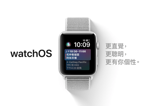 正式更名 Wear OS by Google取代Android Wear