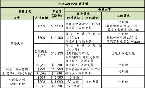 HUAWIE P20 與P20 Pro 亞太電信資費出爐