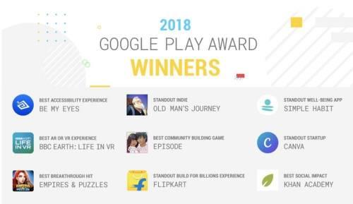 Google 2018 最佳 APP 名單出爐 全部免費!