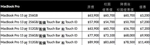 德誼數位夏日開學季 舊版 MacBook Pro 搭配校園價 最高現省11 400元