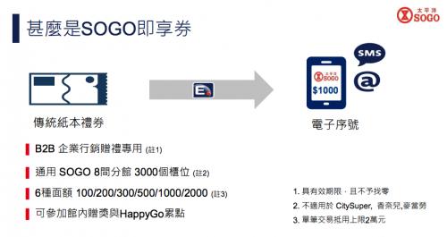 連禮券也走電子化 SOGO推出電子禮券新服務