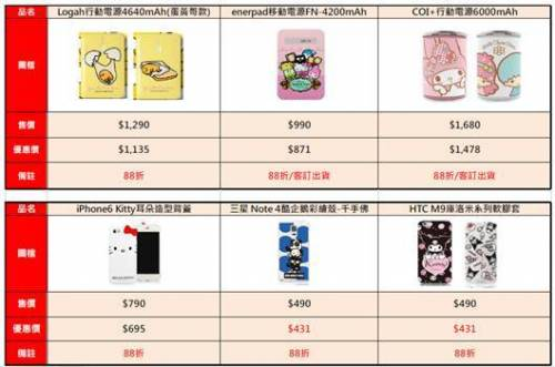 Hello Kitty進軍平板 遠傳獨家限量開賣