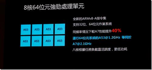 榮耀 4X 高 CP 登台 全頻段 LTE 台幣 5990 搞定