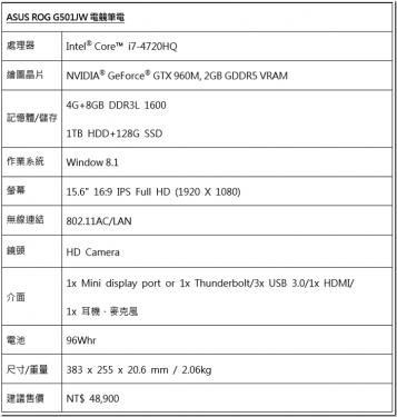 ASUS ROG G501 GL552 極致散熱 穩定連續高速 72 小時
