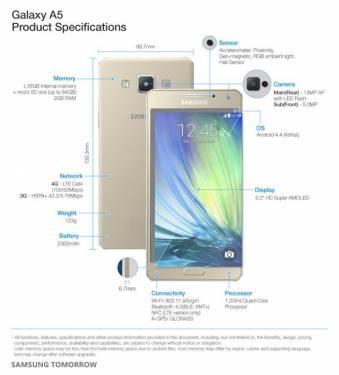 年輕朋友專屬 SAMSUNG推出Galaxy A3與Galaxy A5兩款新機